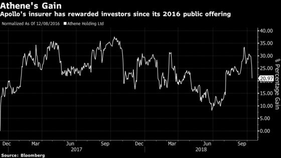 Apollo's Cash Cow Sparks a Blood Feud on Wall Street