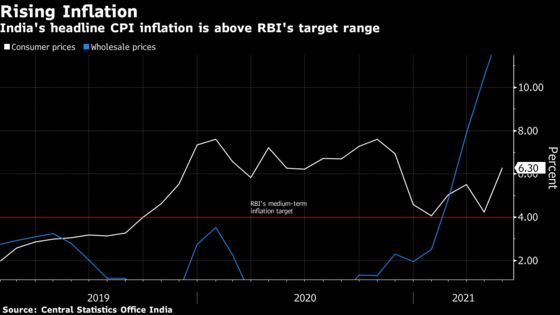 Easy Rate Policy Spurs Inequality, Ex-India Central Banker Says