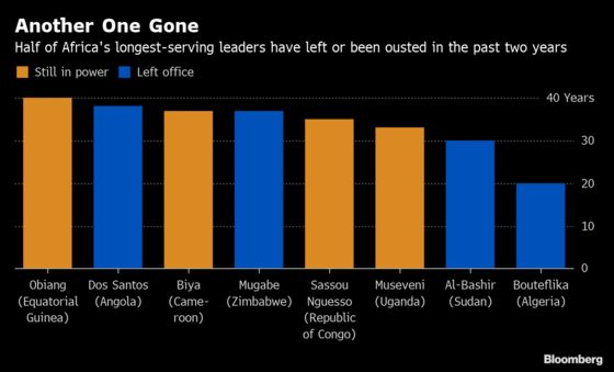 Africa's Longest-Serving Leaders' Club Now Down to Four: Chart