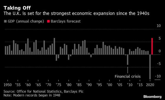 Barclays CEO Sees Strongest U.K. Growth Since at Least 1948