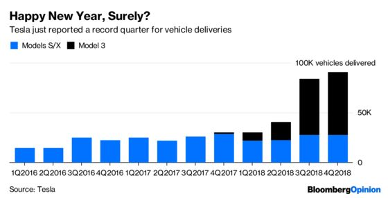 Tesla's Numbers Come With Some Reservations