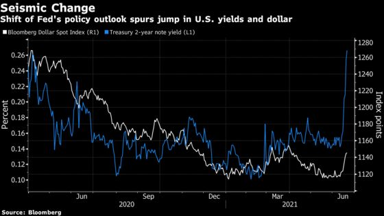U.S. Dollar Faces Volatile Week as Fed Policy Makers Line Up to Speak