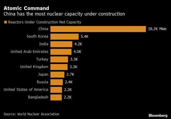 Australia Lines Up Honeymoon UraniumMine as Nuclear Momentum Builds