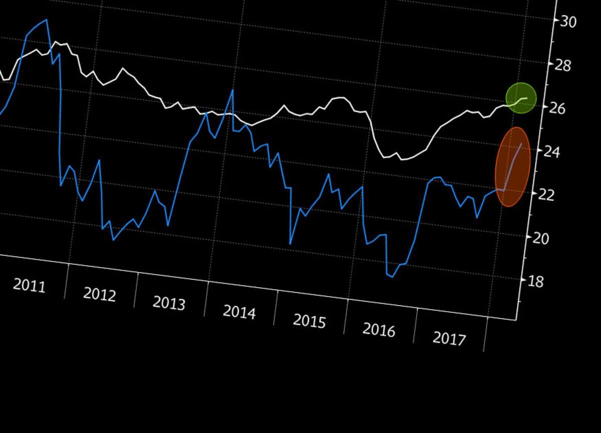 Jpmorgan Says Earnings Trump Bond Yields For European