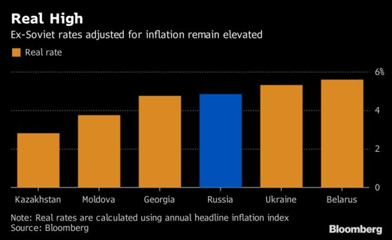 Russia Ringfenced as Old Empire's Currencies Thrive