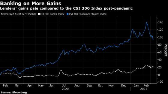China Traders Turn to Bank Stocks as Market Darlings Plunge