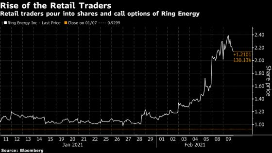 Oil Meme Stock Draws Trading Frenzy in Out-of-the-Money Options