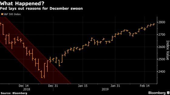 Diagnosing a Market Meltdown: What the Fed Said About December's Stock Plunge
