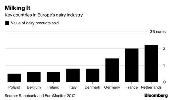 Europe's Scorching Summer Has Caused a Crisis for Dairy Farmers