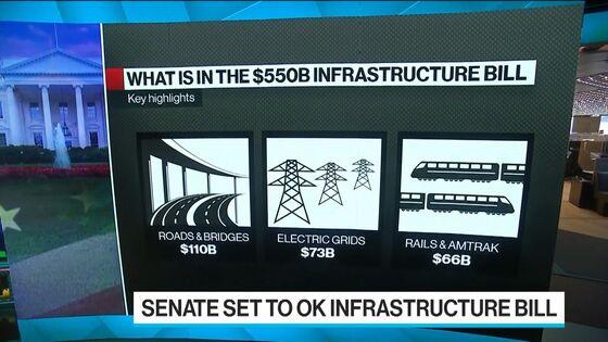 Biden's Expansive Economic Agenda Set for Senate Endorsement