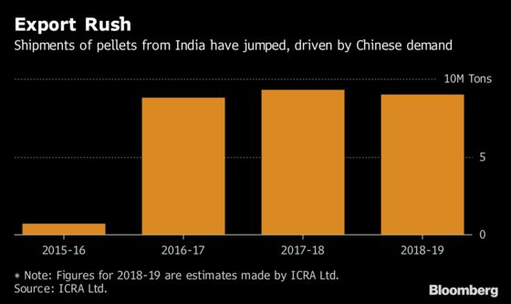 Chinese Steel Mills Trigger Growth in Indian Iron Ore Supplies