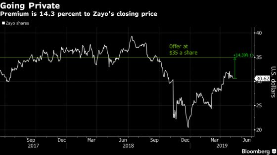 EQT and Digital Colony Agree to Buy Zayo for Over $8 Billion