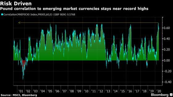 It's U.S. Dollar Against the World in This Pandemic-Stricken Era
