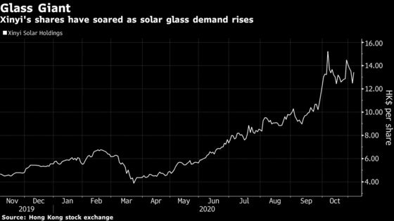 Glass Shortage Threatens Solar Panels Needed for Climate Fix
