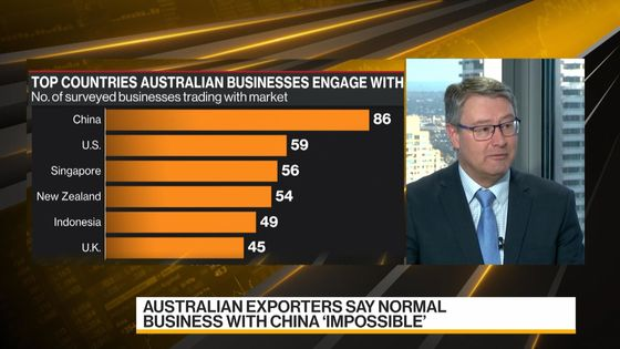 Australian Exporters Say Normal Business With China 'Impossible'
