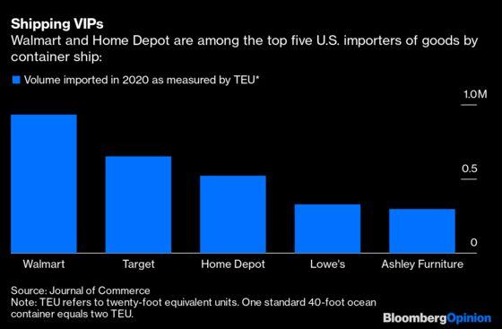 A Walmart-Home Depot Merger Makes Shiploads of Sense