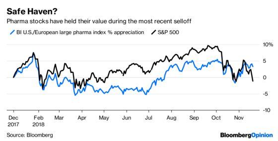 Donald Trump and Bernie Sanders Are Pharma's Worst Nightmare