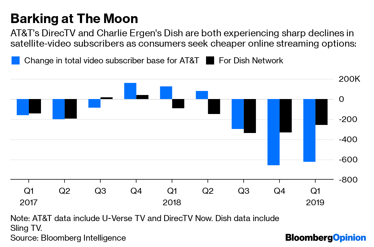 For AT&T's DirecTV and Dish, It May Be Now or Never - Bloomberg