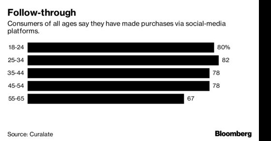 Selling by Smartphone Is About to Conquer the Retail World