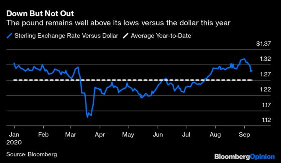Why Isn't the British Pound Weaker? Ask Trump