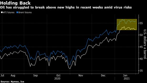 Oil Stalls for Third Week With Demand Concerns Back in Focus