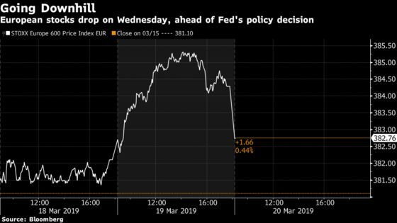 Europe Opens Lower With All Eyes on Fed's Upcoming Decision