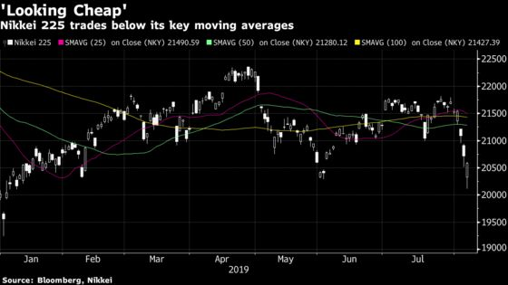 Japan Stocks Drop After Wild Ride as Trade Spat Rattles Market