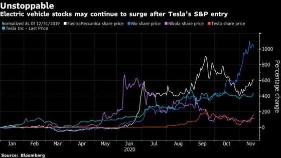Tesla's S&P 500 Entry Has Market Seeking Next EV Cult Stock