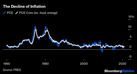 The Fed Doesn't Fear Inflation. Its Critics Have Longer Memories