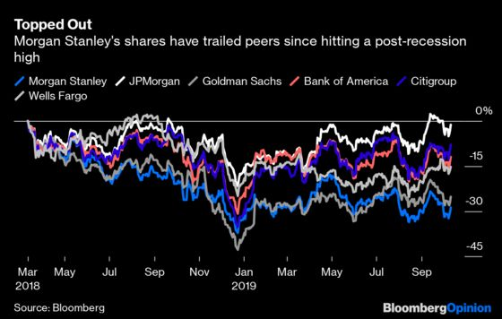 Morgan Stanley Was DownBut Proved It's Not Out