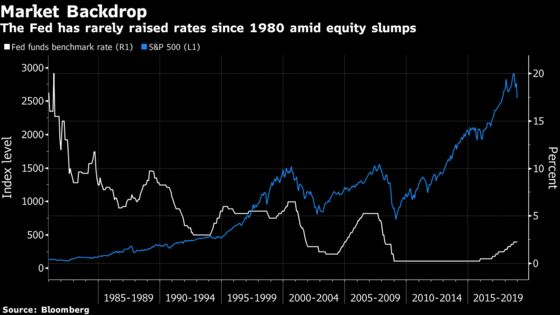 Hawkish Fed Could Sink S&P 500 5% by Year-End, Wells Fargo Says