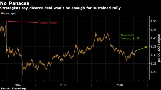 Pound Expected to Surge If May, Barnier Clinch Handshake