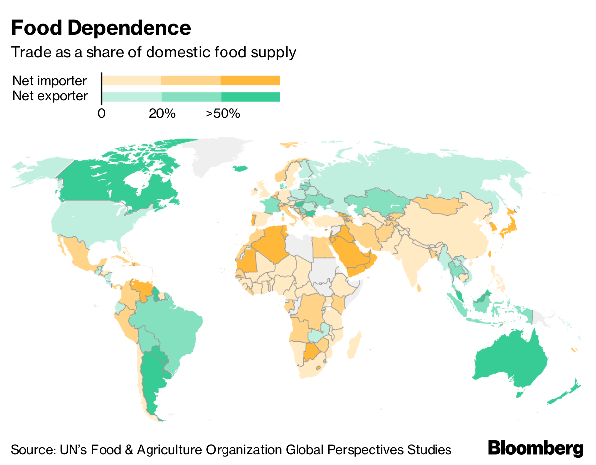 Countries Are Starting to Hoard Food, Threatening Global Trade thumbnail