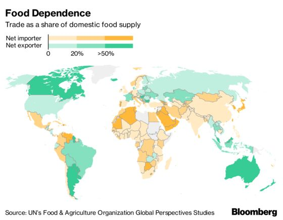 Why Ravaging Heatwaves Matter to World's Dinner Table