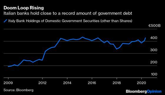 Europe Is in Danger of Another Sovereign Debt Doom Loop