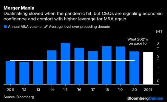 M&A Binge Risks a Painful Debt Hangover