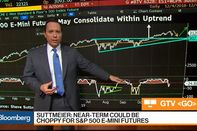 relates to Analyst Suttmeier Says Buy S&P 500 E-Mini Dips for Possible New Highs