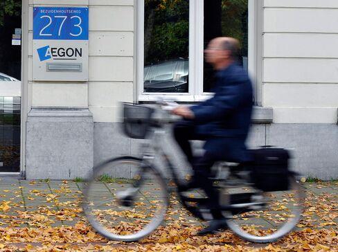 DUTCH BANK FUNDING