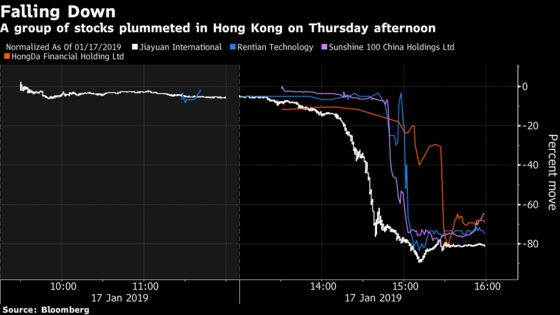 Some Hong Kong Stocks Sink 70% as Wave of Selling Hits
