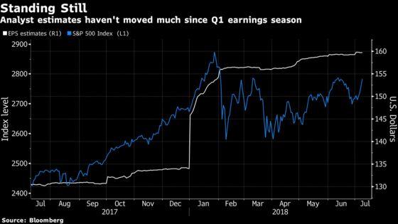 Goldman Says Market Melancholy Is Recipe for Big Earnings Season