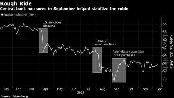 Tough Test Looms for Russia's Sanctions-Plagued Central Bank