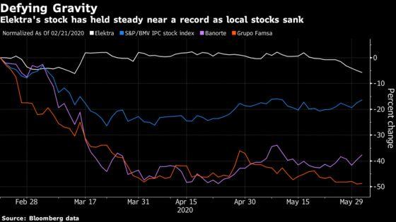 Billionaire's Stock Defies Market Logic as a Shock Mexico Winner