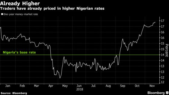 Nigeria's Base Rate Loses Bite as Stealth Tightening Takes Hold