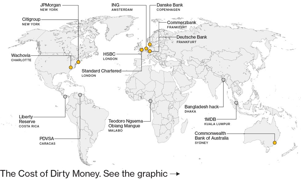 Money Laundering: Here's How They Do It - Bloomberg