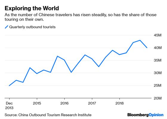 Chinese Tourists Won't Be Weapons Much Longer