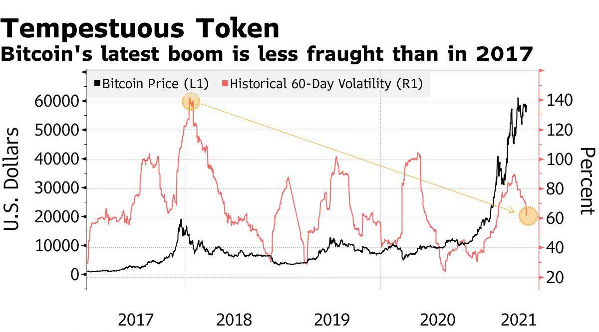 bitcoin exchange ár-összehasonlítás