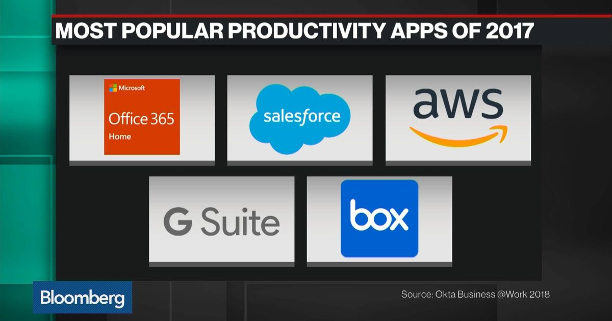 Okta CEO Says 7 of 15 Fastest Growing Apps Are Security