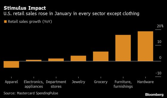 Department Stores Show New Signs of Life With Rare Sales Gain