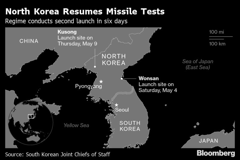 North Korea Resumes Missile Tests