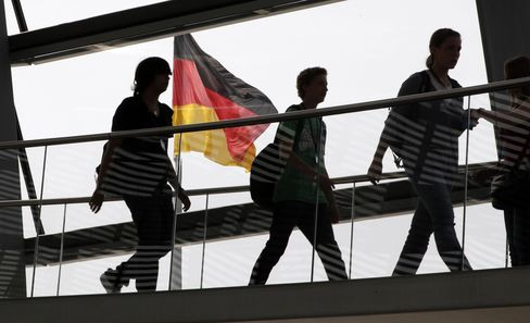 German Investor Confidence Rises for First Time in Five Months